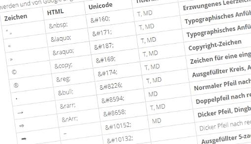 HTML-Sonderzeichen